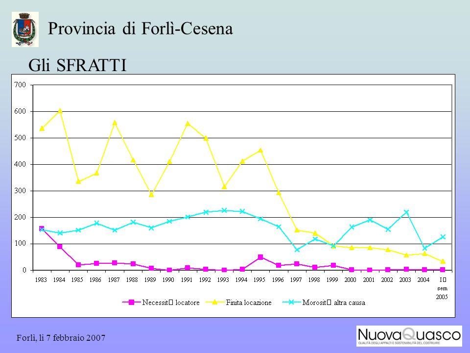 Forlì, li 7 febbraio 2007 Provincia di Forlì-Cesena Gli SFRATTI