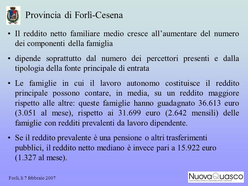 Forlì, li 7 febbraio 2007 Provincia di Forlì-Cesena Il reddito netto familiare medio cresce allaumentare del numero dei componenti della famiglia dipende soprattutto dal numero dei percettori presenti e dalla tipologia della fonte principale di entrata Le famiglie in cui il lavoro autonomo costituisce il reddito principale possono contare, in media, su un reddito maggiore rispetto alle altre: queste famiglie hanno guadagnato 36.613 euro (3.051 al mese), rispetto ai 31.699 euro (2.642 mensili) delle famiglie con redditi prevalenti da lavoro dipendente.
