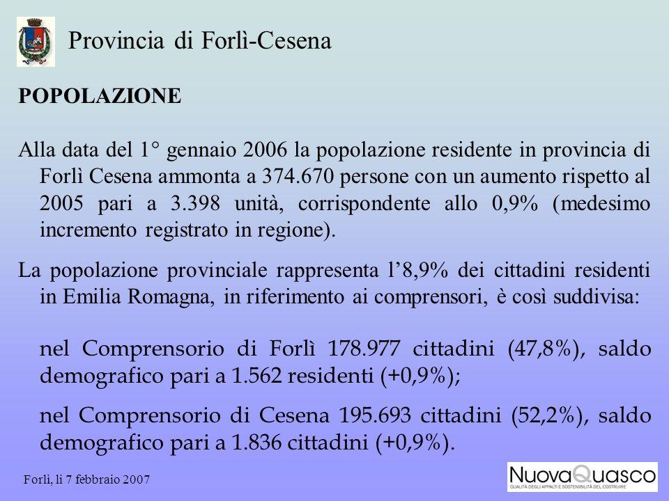 Forlì, li 7 febbraio 2007 Provincia di Forlì-Cesena POPOLAZIONE Alla data del 1° gennaio 2006 la popolazione residente in provincia di Forlì Cesena ammonta a 374.670 persone con un aumento rispetto al 2005 pari a 3.398 unità, corrispondente allo 0,9% (medesimo incremento registrato in regione).