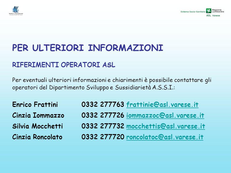 PER ULTERIORI INFORMAZIONI RIFERIMENTI OPERATORI ASL Per eventuali ulteriori informazioni e chiarimenti è possibile contattare gli operatori del Dipartimento Sviluppo e Sussidiarietà A.S.S.I.: Enrico Frattini0332 277763 frattinie@asl.varese.itfrattinie@asl.varese.it Cinzia Iommazzo0332 277726 iommazzoc@asl.varese.itiommazzoc@asl.varese.it Silvia Mocchetti0332 277732 mocchettis@asl.varese.itmocchettis@asl.varese.it Cinzia Roncolato0332 277720 roncolatoc@asl.varese.itroncolatoc@asl.varese.it