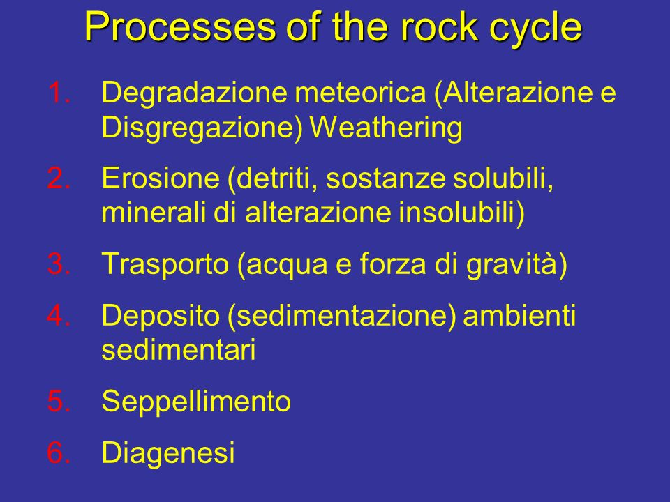 Processes of the rock cycle 1. Degradazione meteorica (Alterazione e Disgregazione) Weathering 2. Erosione (detriti, sostanze solubili, minerali di al