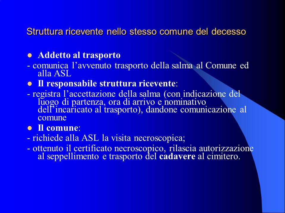 Struttura ricevente nello stesso comune del decesso Addetto al trasporto - comunica lavvenuto trasporto della salma al Comune ed alla ASL Il responsab
