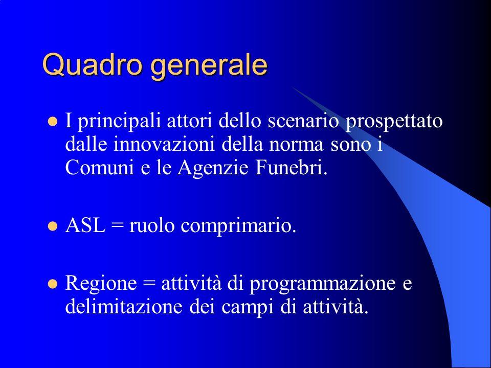 Quadro generale I principali attori dello scenario prospettato dalle innovazioni della norma sono i Comuni e le Agenzie Funebri. ASL = ruolo comprimar