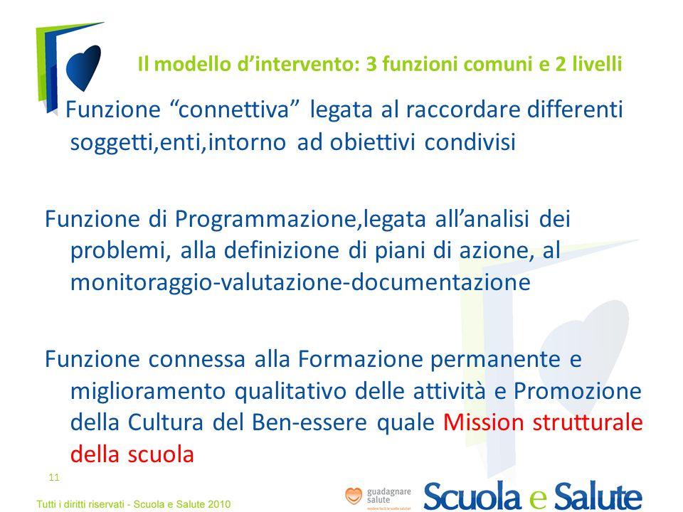 Il modello dintervento: 3 funzioni comuni e 2 livelli Funzione connettiva legata al raccordare differenti soggetti,enti,intorno ad obiettivi condivisi