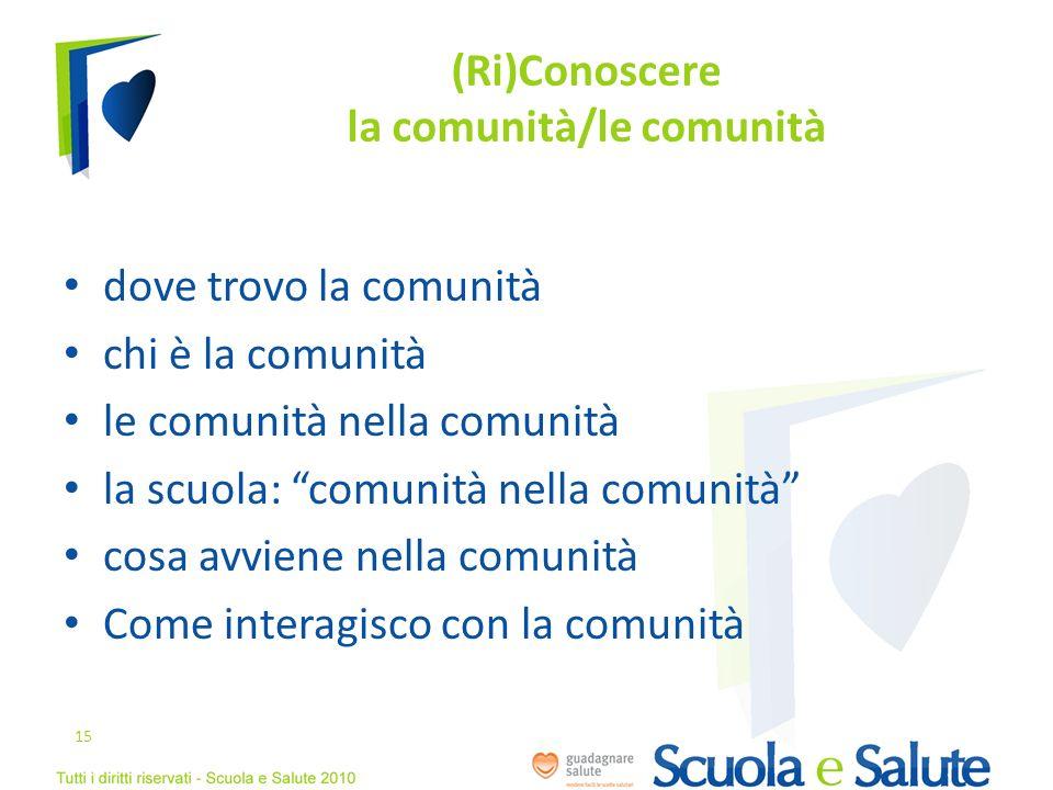 (Ri)Conoscere la comunità/le comunità dove trovo la comunità chi è la comunità le comunità nella comunità la scuola: comunità nella comunità cosa avvi