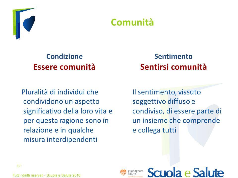 Comunità Condizione Essere comunità Pluralità di individui che condividono un aspetto significativo della loro vita e per questa ragione sono in relaz