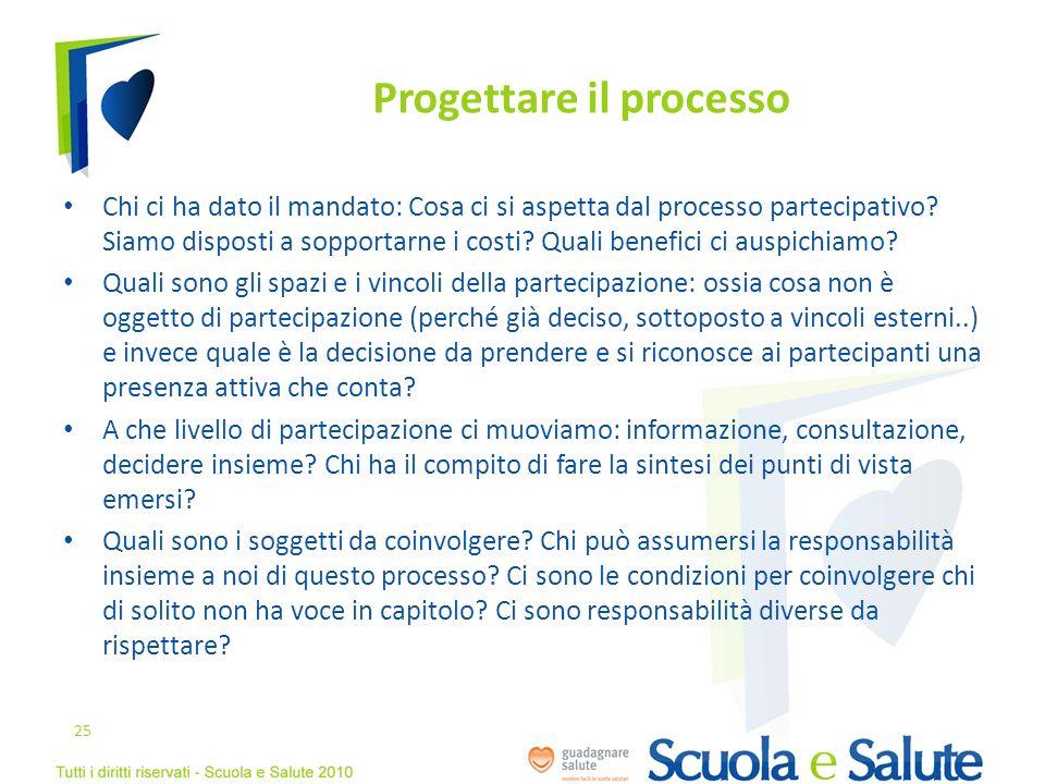Progettare il processo Chi ci ha dato il mandato: Cosa ci si aspetta dal processo partecipativo? Siamo disposti a sopportarne i costi? Quali benefici