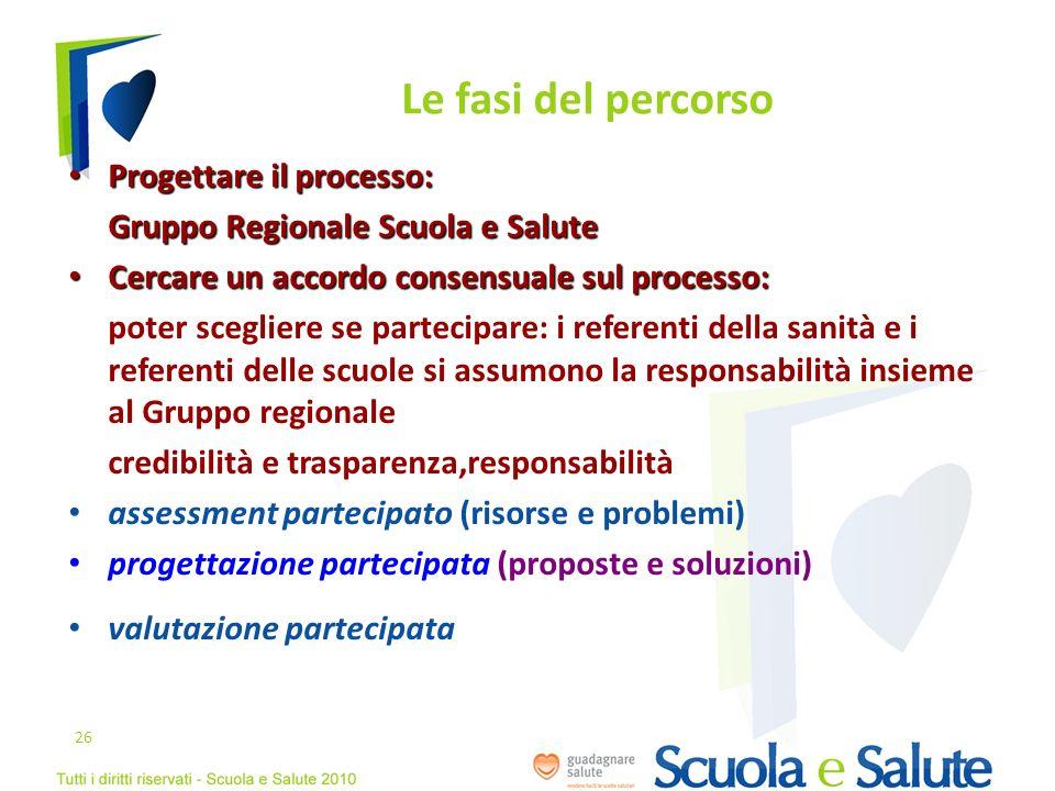 Le fasi del percorso Progettare il processo: Progettare il processo: Gruppo Regionale Scuola e Salute Cercare un accordo consensuale sul processo: Cer