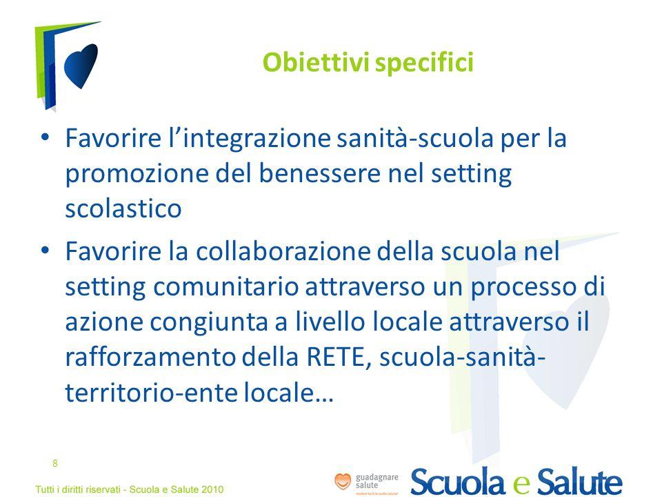 Obiettivi specifici Favorire lintegrazione sanità-scuola per la promozione del benessere nel setting scolastico Favorire la collaborazione della scuol
