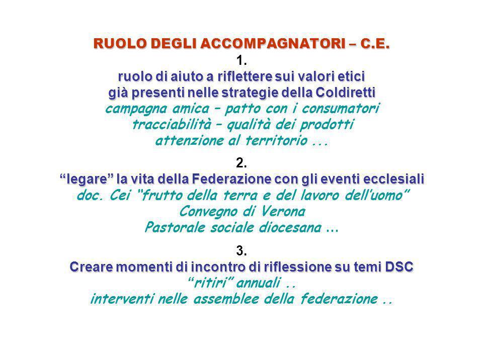 RUOLO DEGLI ACCOMPAGNATORI – C.E. 1.