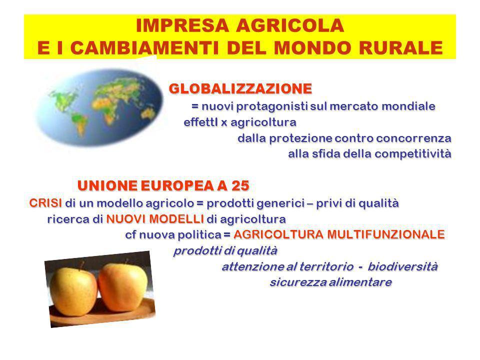 IMPRESA AGRICOLA E I CAMBIAMENTI DEL MONDO RURALE GLOBALIZZAZIONE = nuovi protagonisti sul mercato mondiale = nuovi protagonisti sul mercato mondiale effettI x agricoltura dalla protezione contro concorrenza alla sfida della competitività UNIONE EUROPEA A 25 CRISI di un modello agricolo = prodotti generici – privi di qualità ricerca di NUOVI MODELLI di agricoltura cf nuova politica = AGRICOLTURA MULTIFUNZIONALE prodotti di qualità attenzione al territorio - biodiversità sicurezza alimentare
