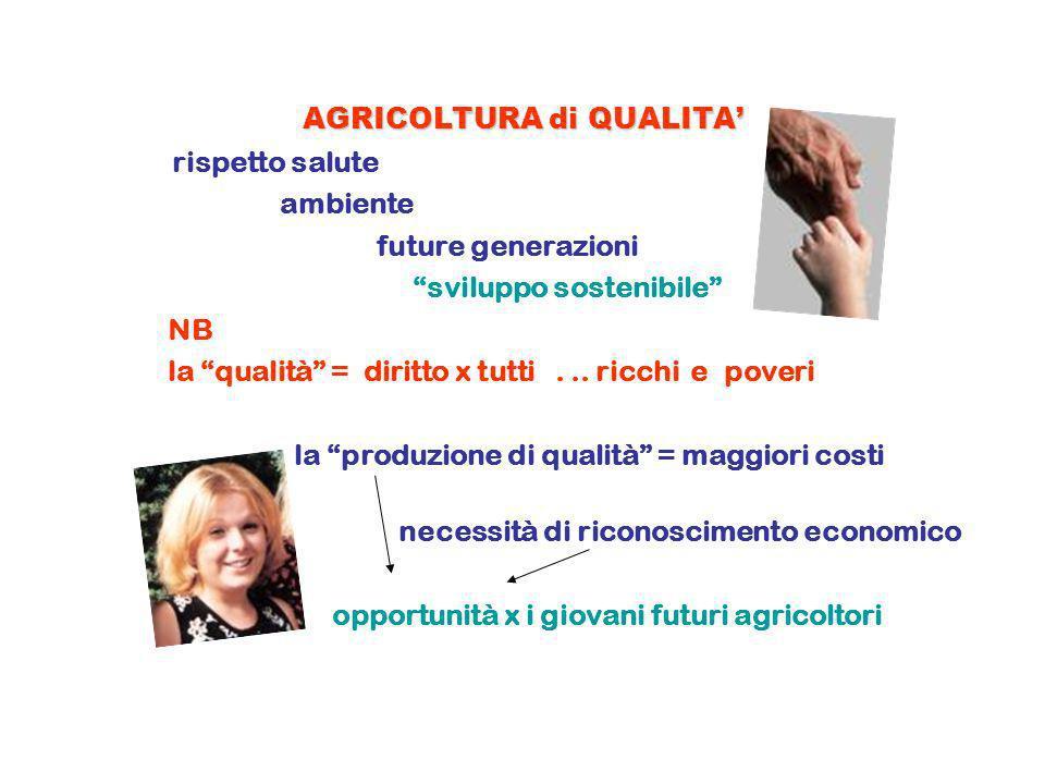 AGRICOLTURA di QUALITA rispetto salute ambiente future generazioni sviluppo sostenibile NB la qualità = diritto x tutti...