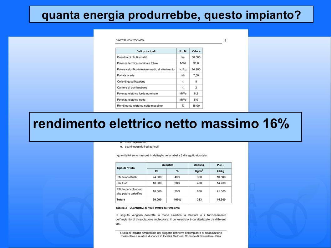 quanta energia produrrebbe, questo impianto rendimento elettrico netto massimo 16%