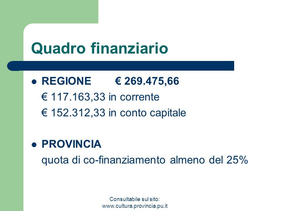 Consultabile sul sito: www.cultura.provincia.pu.it Quadro finanziario REGIONE 269.475,66 117.163,33 in corrente 152.312,33 in conto capitale PROVINCIA quota di co-finanziamento almeno del 25%
