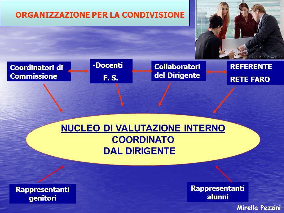 NUCLEO DI VALUTAZIONE INTERNO COORDINATO DAL DIRIGENTE Coordinatori di Commissione -Docenti F. S. Collaboratori del Dirigente REFERENTE RETE FARO ORGA
