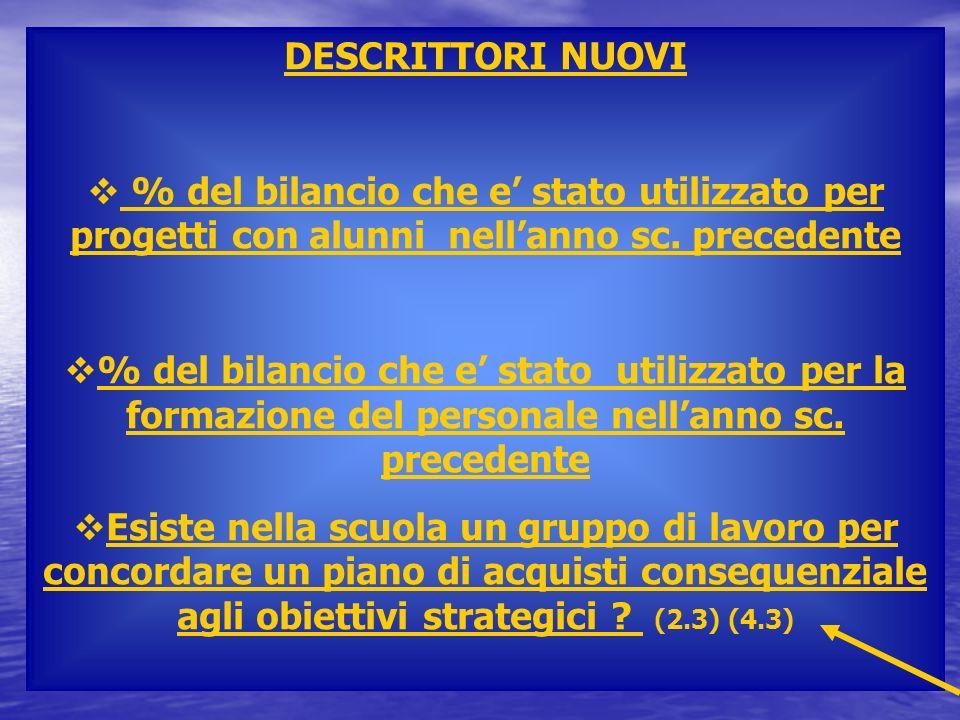 DESCRITTORI NUOVI % del bilancio che e stato utilizzato per progetti con alunni nellanno sc. precedente % del bilancio che e stato utilizzato per la f