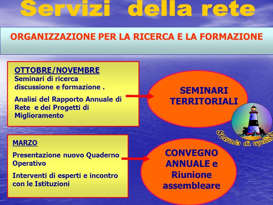 ORGANIZZAZIONE PER LA RICERCA E LA FORMAZIONE CONVEGNO ANNUALE e Riunione assembleare MARZO Presentazione nuovo Quaderno Operativo Interventi di esper