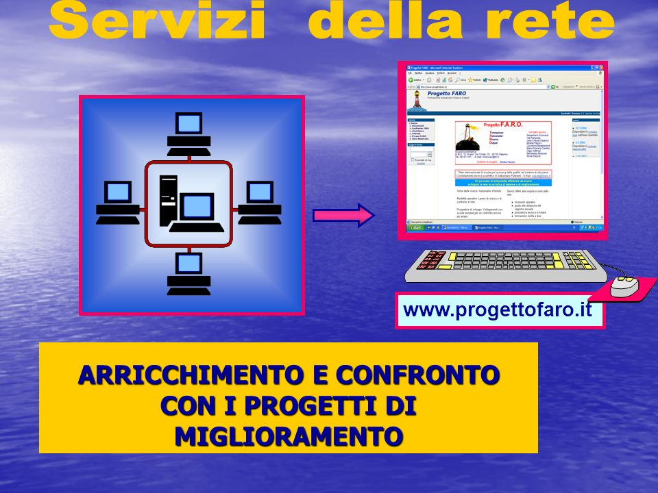 www.progettofaro.it ARRICCHIMENTO E CONFRONTO CON I PROGETTI DI MIGLIORAMENTO