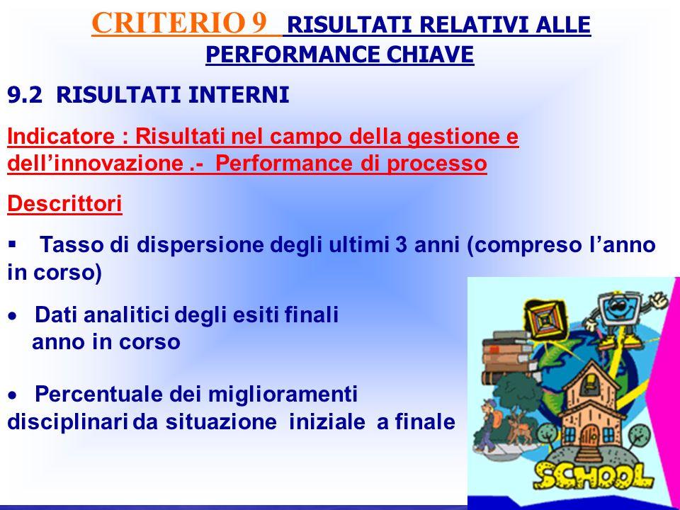 CRITERIO 9 RISULTATI RELATIVI ALLE PERFORMANCE CHIAVE 9.2 RISULTATI INTERNI Indicatore : Risultati nel campo della gestione e dellinnovazione.- Perfor