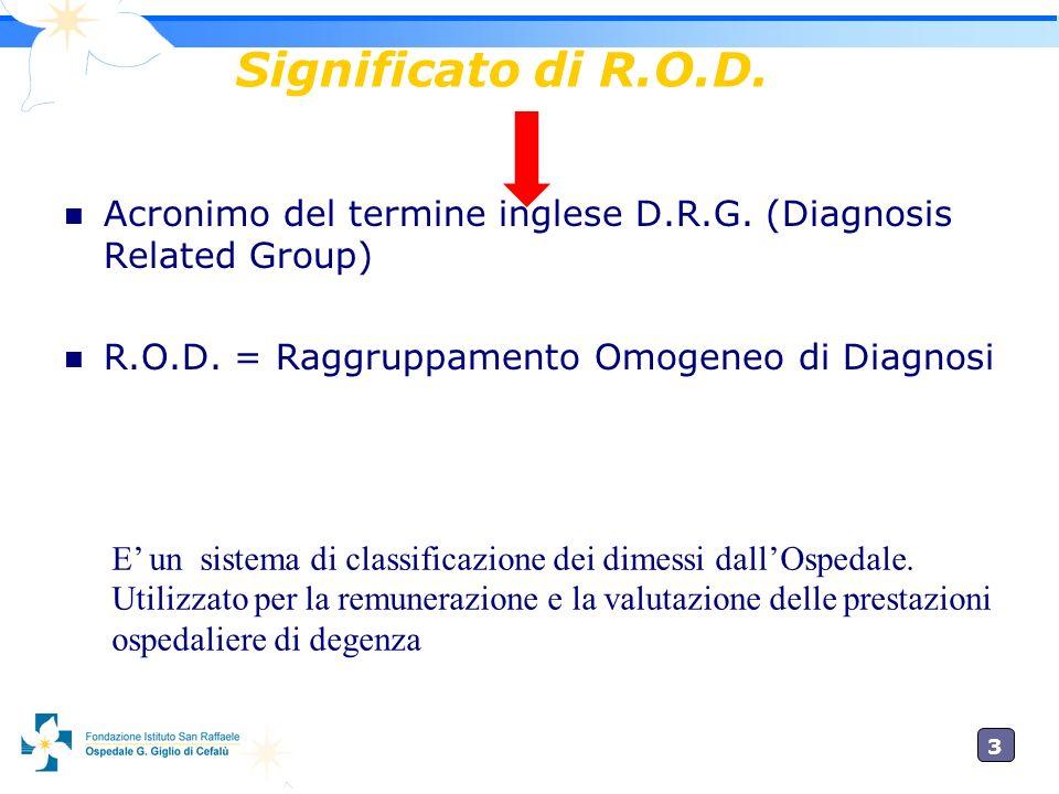 3 Significato di R.O.D.Acronimo del termine inglese D.R.G.