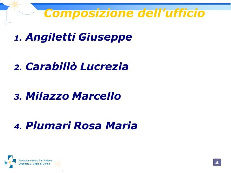4 Composizione dellufficio 1.Angiletti Giuseppe 2.