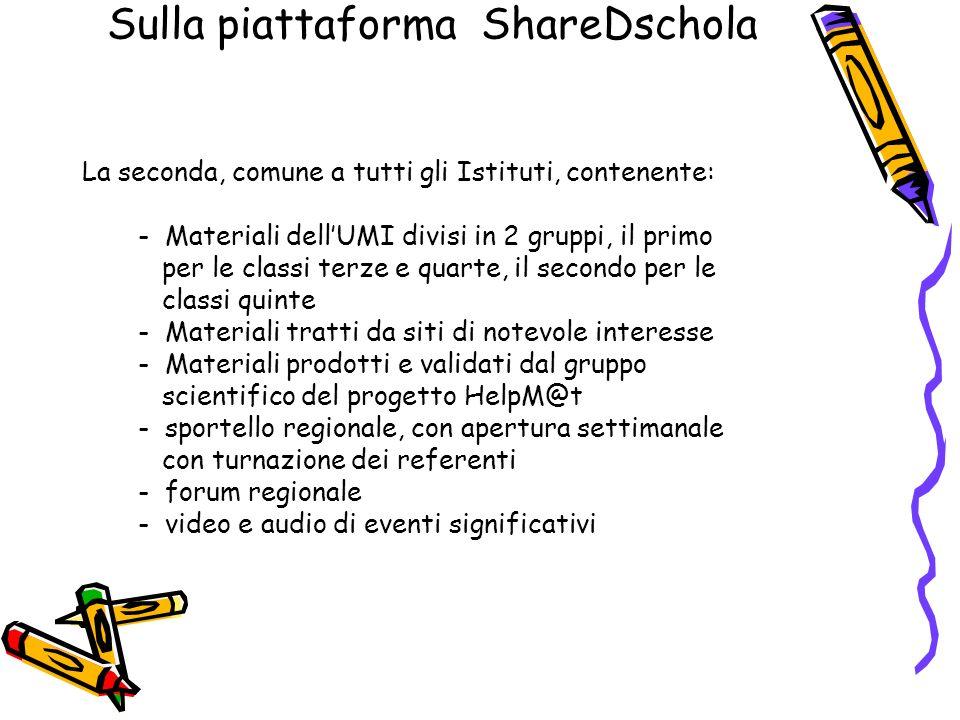 Sulla piattaforma ShareDschola La seconda, comune a tutti gli Istituti, contenente: - Materiali dellUMI divisi in 2 gruppi, il primo per le classi ter