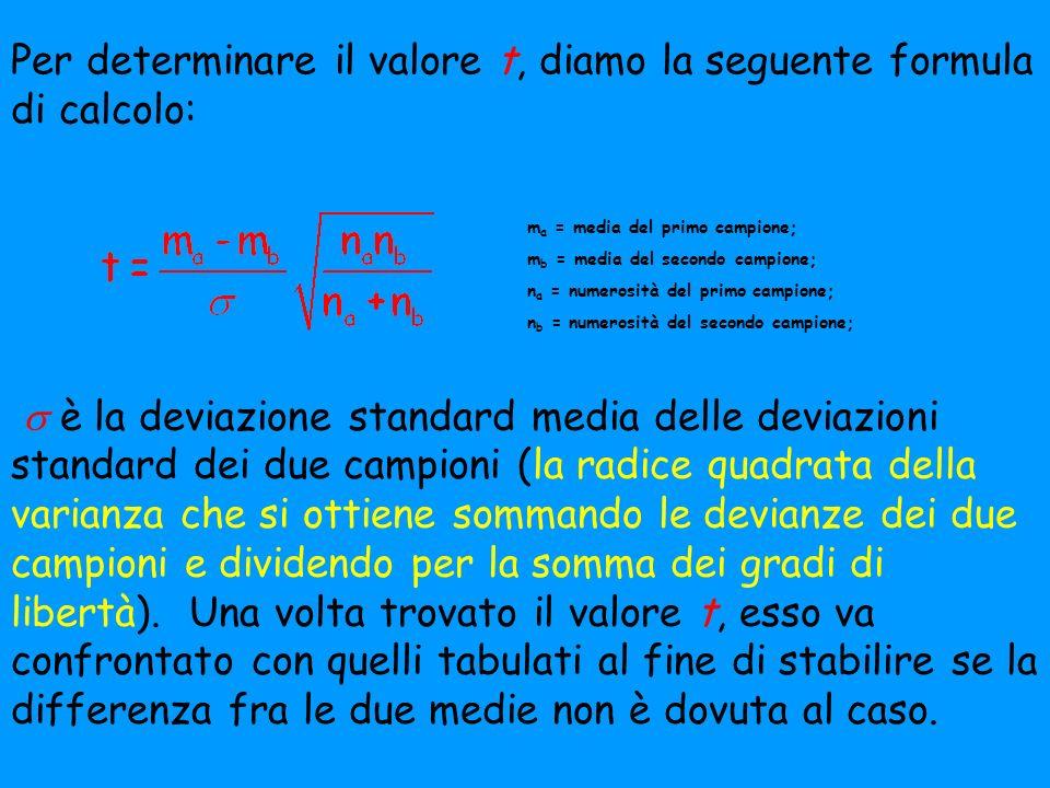 Per determinare il valore t, diamo la seguente formula di calcolo: è la deviazione standard media delle deviazioni standard dei due campioni (la radic