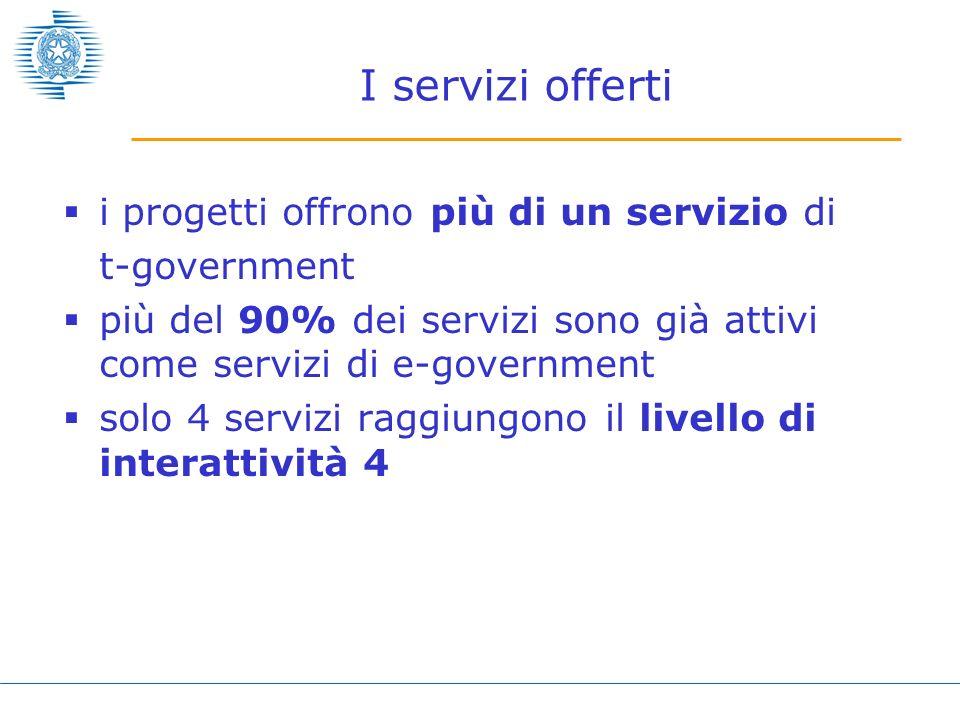 I servizi offerti i progetti offrono più di un servizio di t-government più del 90% dei servizi sono già attivi come servizi di e-government solo 4 se