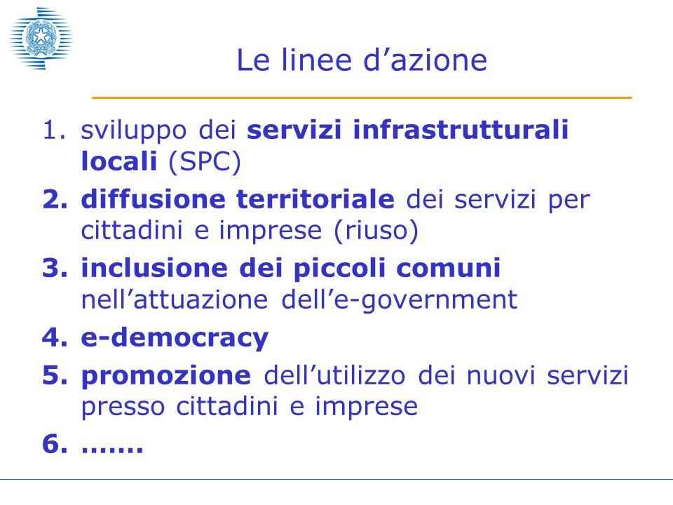 Le linee dazione 1.sviluppo dei servizi infrastrutturali locali (SPC) 2.diffusione territoriale dei servizi per cittadini e imprese (riuso) 3.inclusio