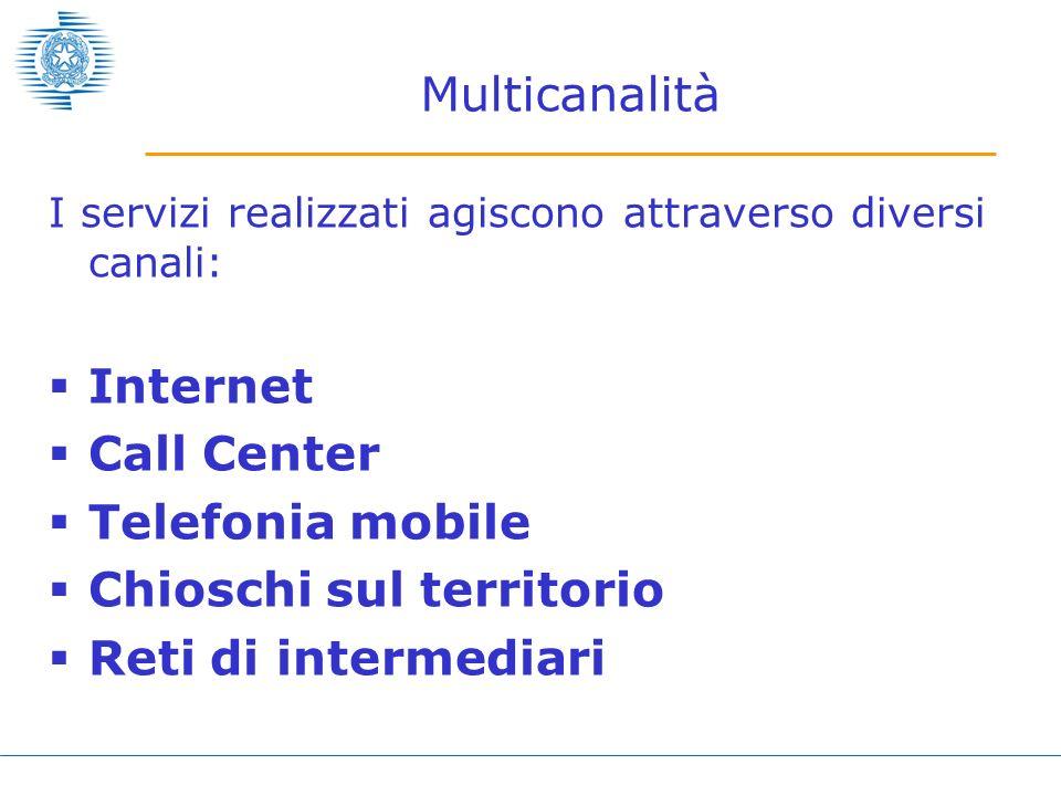 Multicanalità I servizi realizzati agiscono attraverso diversi canali: Internet Call Center Telefonia mobile Chioschi sul territorio Reti di intermedi