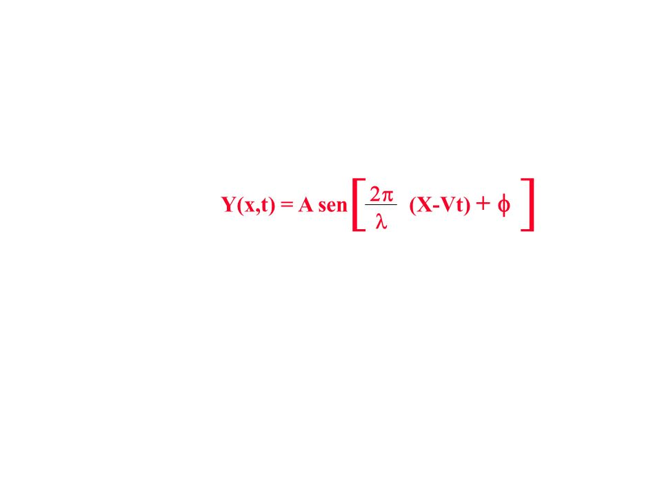 Y(x,t) = A sen (X-Vt) + []