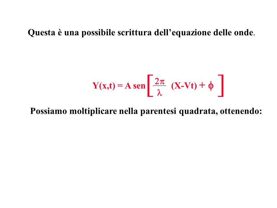 Y(x,t) = A sen (X-Vt) + [] Questa è una possibile scrittura dellequazione delle onde. Possiamo moltiplicare nella parentesi quadrata, ottenendo:
