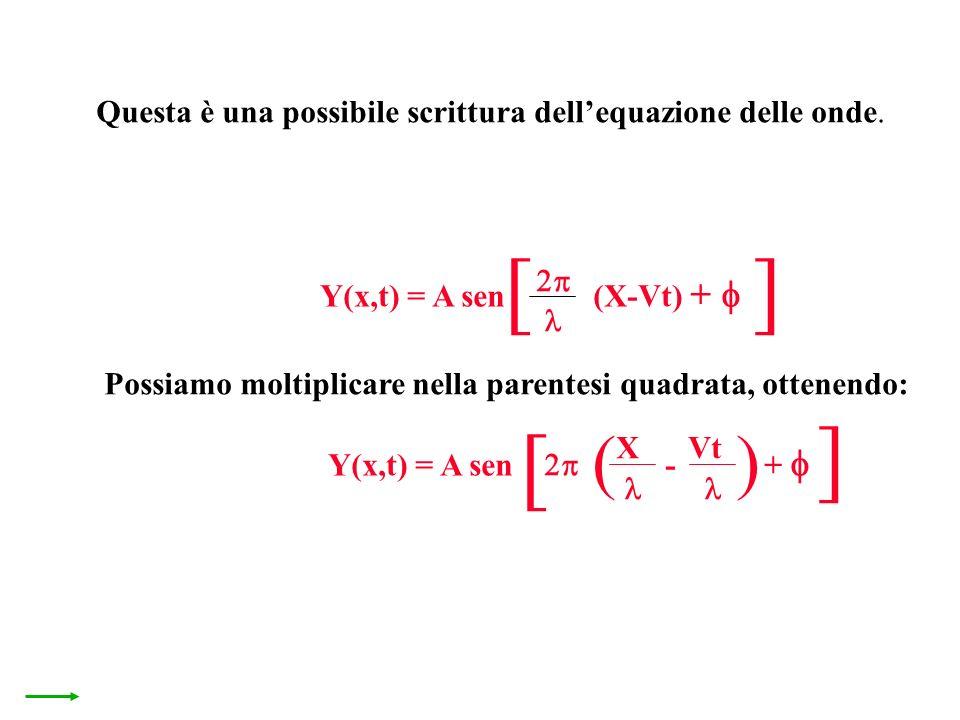 Y(x,t) = A sen (X-Vt) + [] Questa è una possibile scrittura dellequazione delle onde. Possiamo moltiplicare nella parentesi quadrata, ottenendo: Y(x,t
