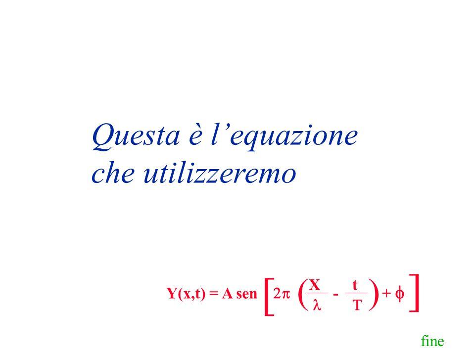 Y(x,t) = A sen - + [ ] X t ( ) Questa è lequazione che utilizzeremo fine