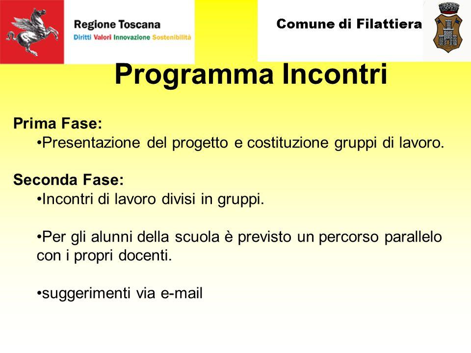Prima Fase: Presentazione del progetto e costituzione gruppi di lavoro.