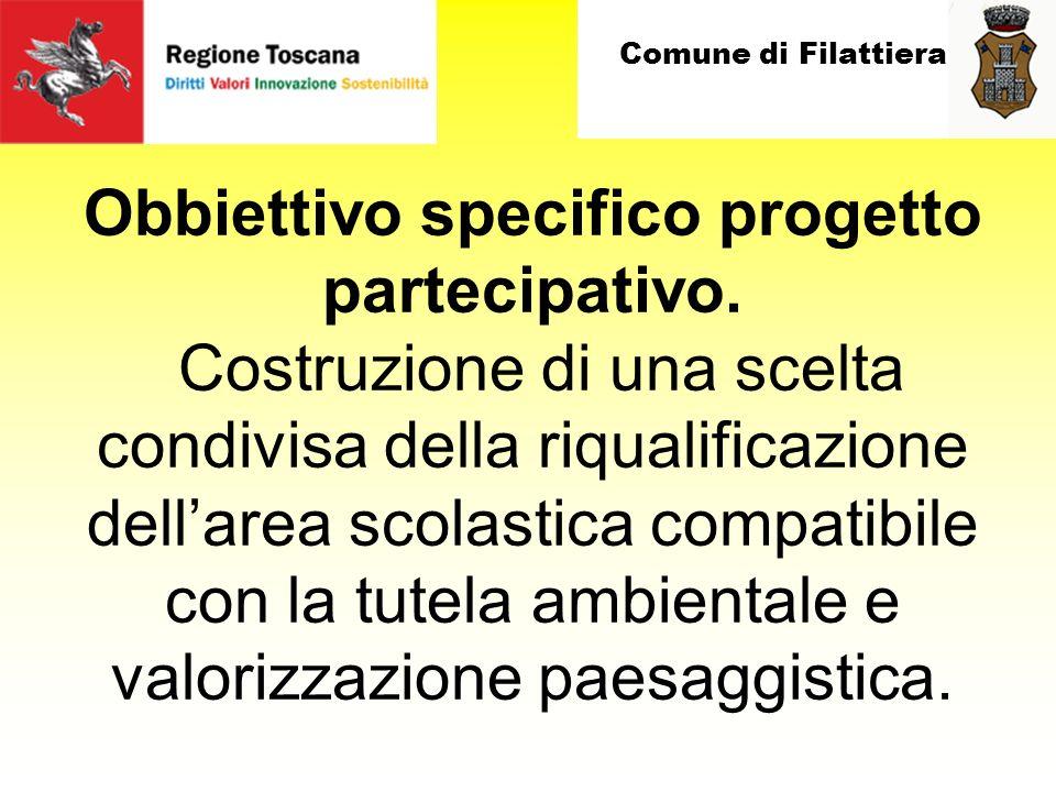 Obbiettivo specifico progetto partecipativo.