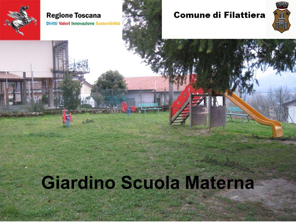 Giardino Scuola Materna