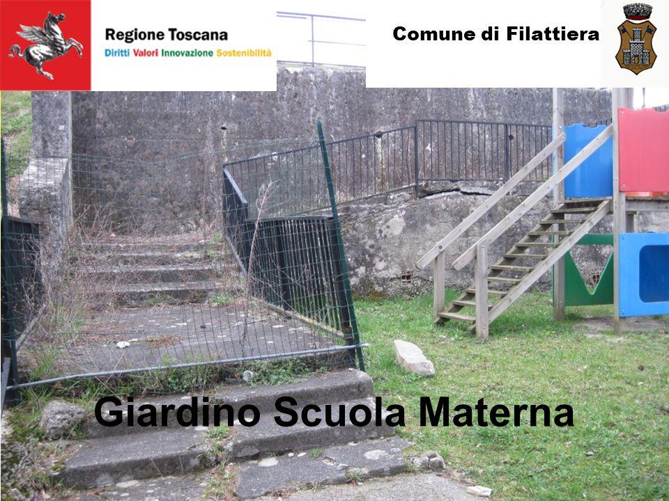 Comune di Filattiera Giardino Scuola Materna