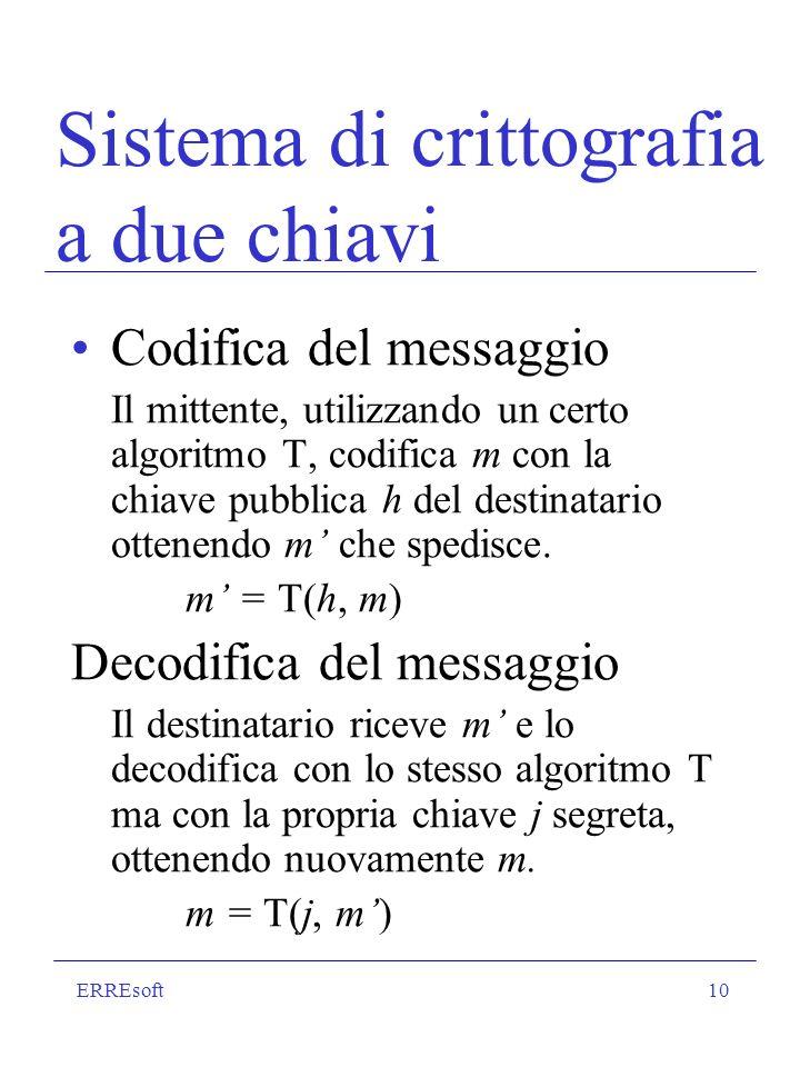 ERREsoft10 Sistema di crittografia a due chiavi Codifica del messaggio Il mittente, utilizzando un certo algoritmo T, codifica m con la chiave pubblic