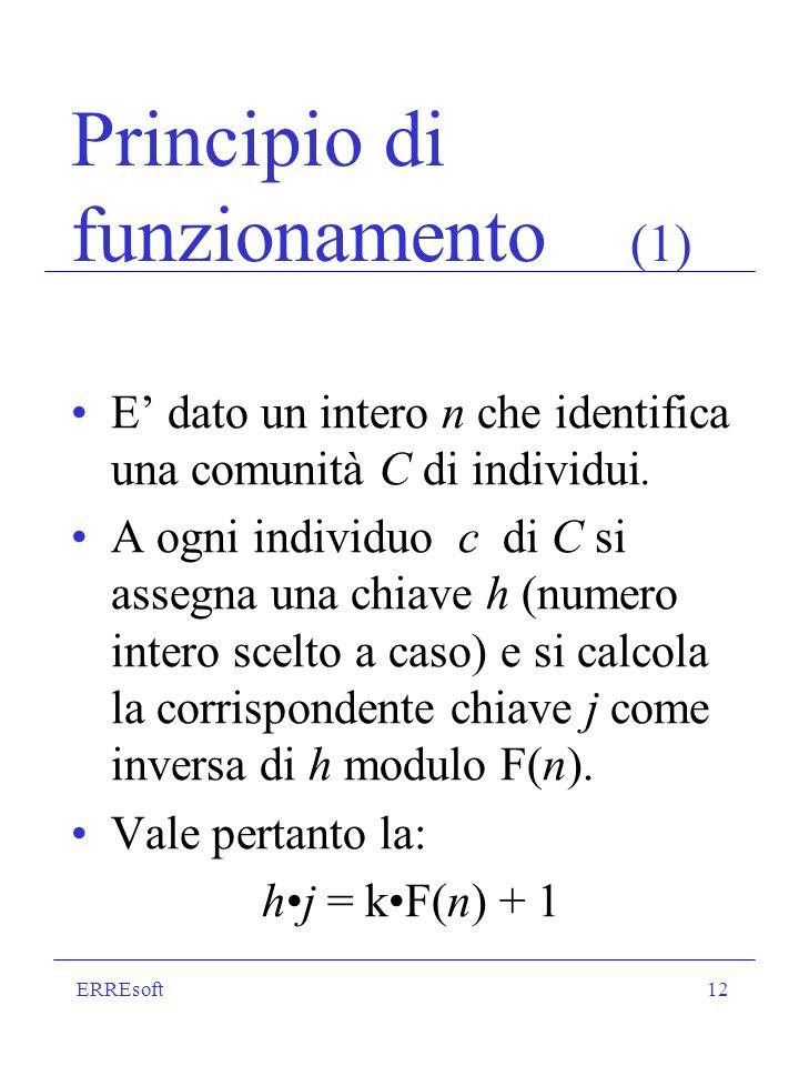 ERREsoft12 Principio di funzionamento (1) E dato un intero n che identifica una comunità C di individui. A ogni individuo c di C si assegna una chiave