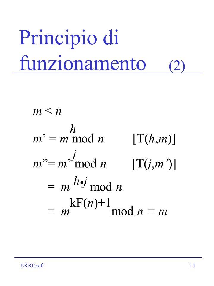 ERREsoft13 Principio di funzionamento (2) m < n h m = m mod n [T(h,m)] j m= m mod n [T(j,m)] = m h j mod n kF(n)+1 = m mod n = m