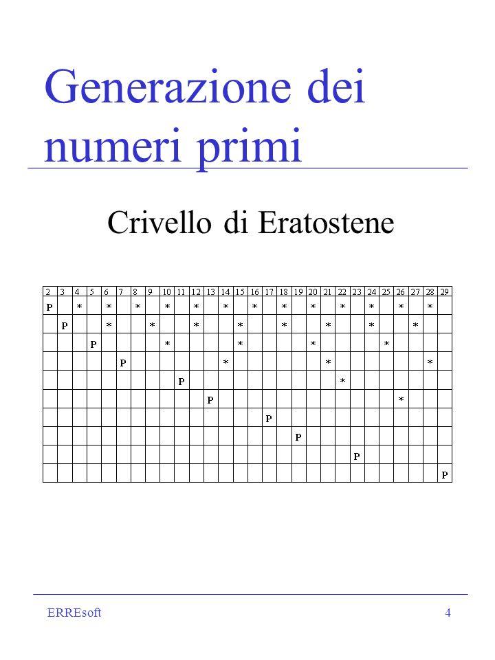 ERREsoft5 Distribuzione dei numeri primi = numero dei numeri primi contenuti nei primi n numeri naturali Formula di Gauss: (n) n : log n Es: (10 2 ) = 22 = 22% (10 3 ) = 145= 14% (10 6 ) = 72464= 7% (10 100 ) = …= 0,4%
