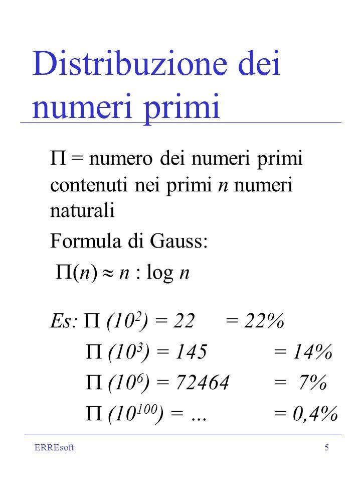 ERREsoft5 Distribuzione dei numeri primi = numero dei numeri primi contenuti nei primi n numeri naturali Formula di Gauss: (n) n : log n Es: (10 2 ) =