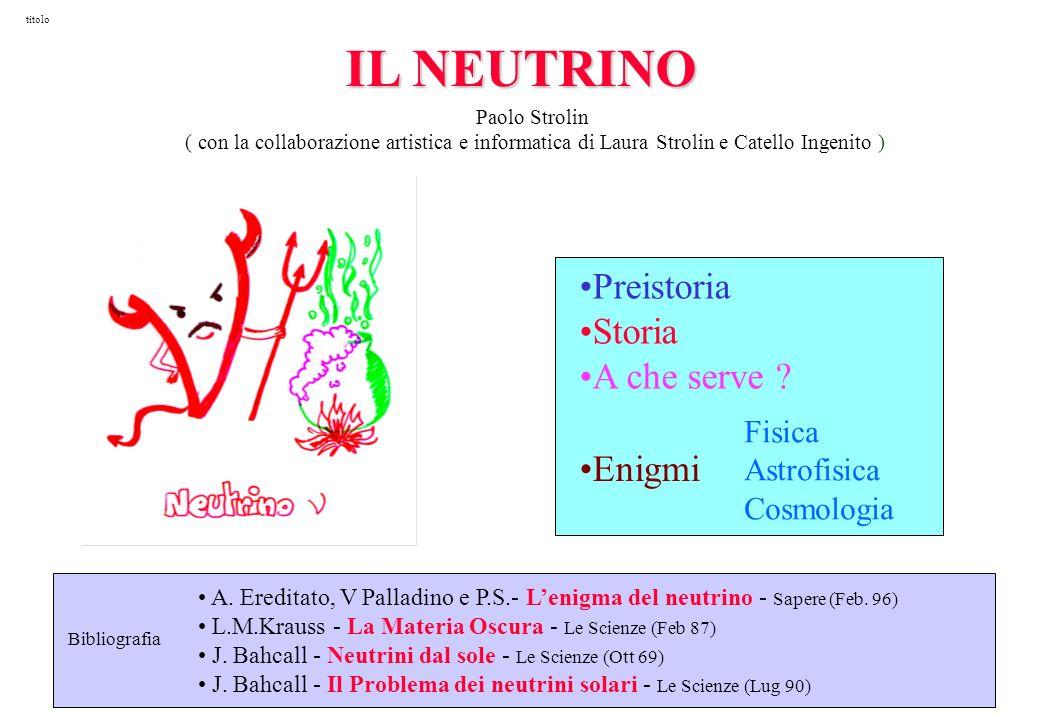 IL NEUTRINO Preistoria Storia A che serve .Enigmi Fisica Astrofisica Cosmologia Bibliografia A.