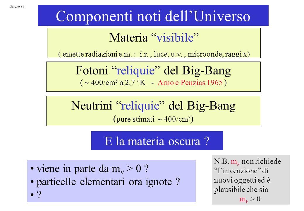 Materia visibile ( emette radiazioni e.m.