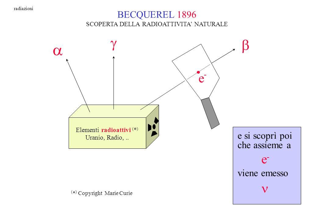 e - BECQUEREL 1896 SCOPERTA DELLA RADIOATTIVITA NATURALE Elementi radioattivi ( * ) Uranio, Radio,..