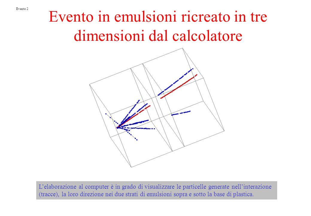 Lelaborazione al computer è in grado di visualizzare le particelle generate nellinterazione (tracce), la loro direzione nei due strati di emulsioni sopra e sotto la base di plastica.