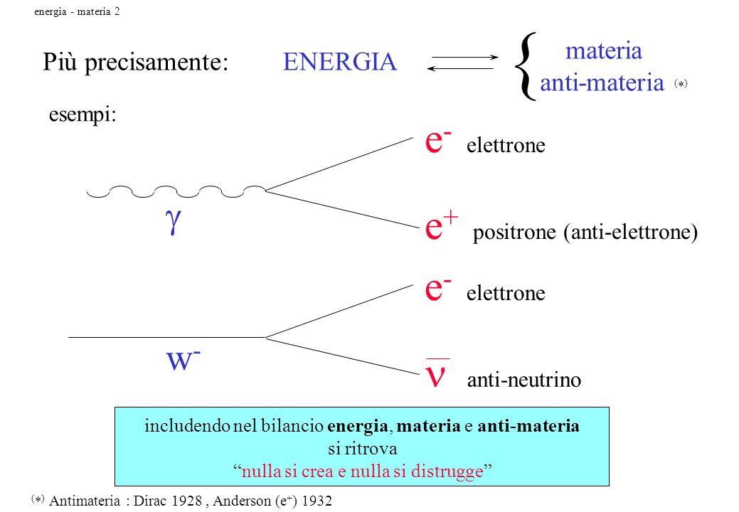 Più precisamente: { ENERGIA materia anti-materia ( * ) esempi: e - elettrone e + positrone (anti-elettrone) w-w- e - elettrone anti-neutrino includendo nel bilancio energia, materia e anti-materia si ritrova nulla si crea e nulla si distrugge energia - materia 2 ( * ) Antimateria : Dirac 1928, Anderson (e + ) 1932
