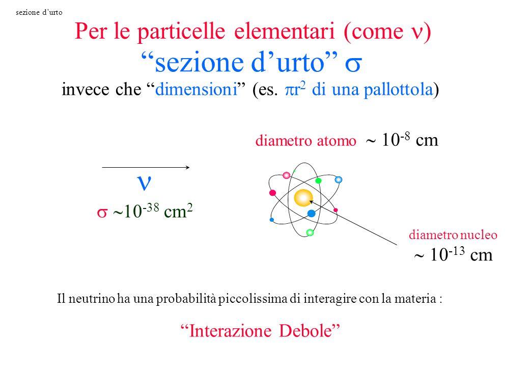 sezione durto Per le particelle elementari (come ) sezione durto invece che dimensioni (es.