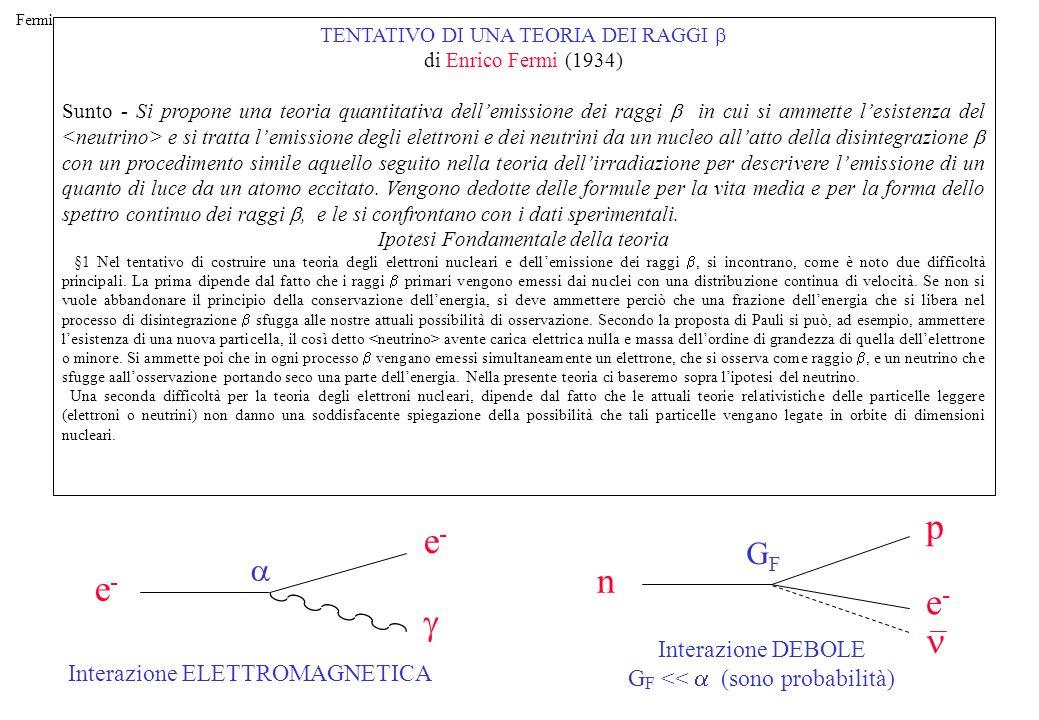 Fermi TENTATIVO DI UNA TEORIA DEI RAGGI di Enrico Fermi (1934) Sunto - Si propone una teoria quantitativa dellemissione dei raggi in cui si ammette lesistenza del e si tratta lemissione degli elettroni e dei neutrini da un nucleo allatto della disintegrazione con un procedimento simile aquello seguito nella teoria dellirradiazione per descrivere lemissione di un quanto di luce da un atomo eccitato.